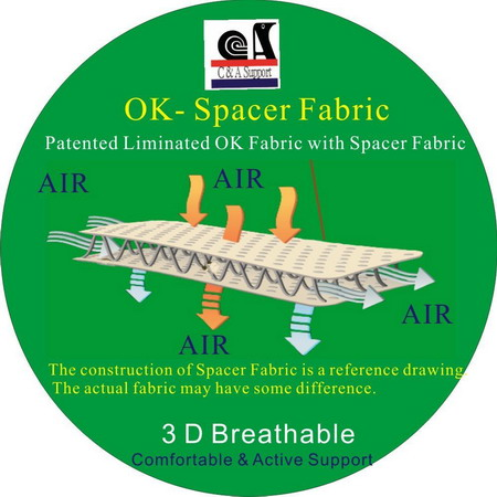 Patented Spacer Fabric for brace