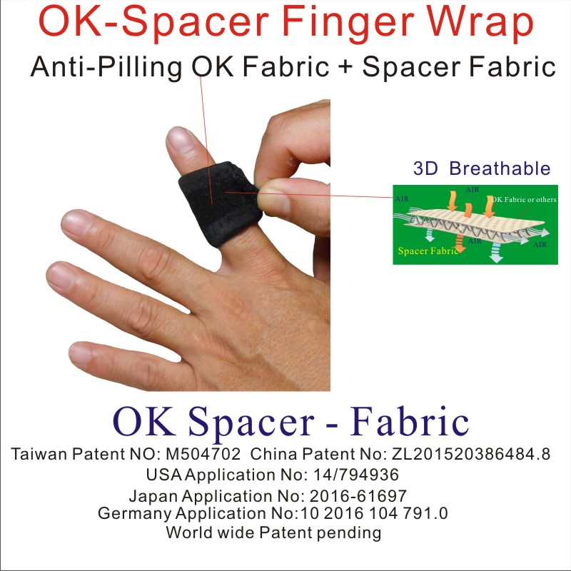 Breathable finger wrap
