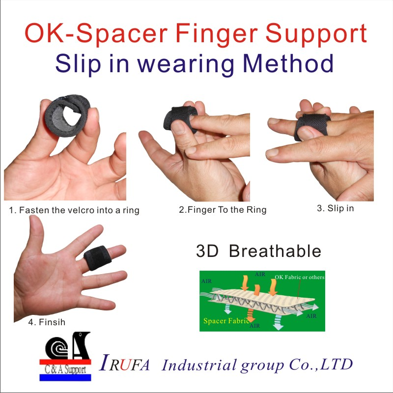 Breathable finger Support