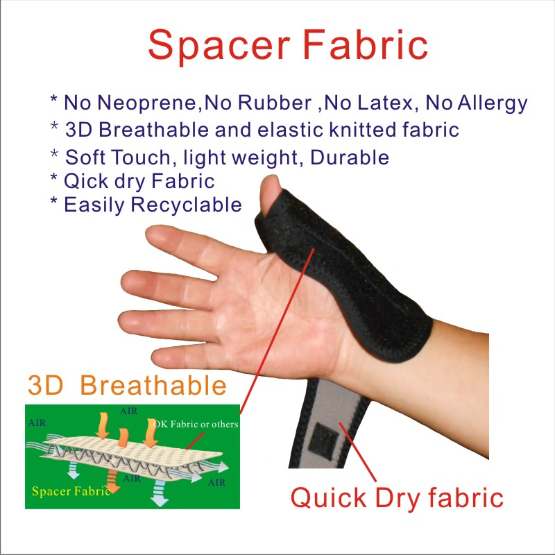 Spacer fabric thumb splint